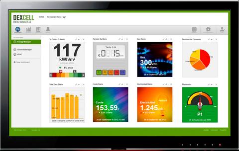 Software de Monitorización