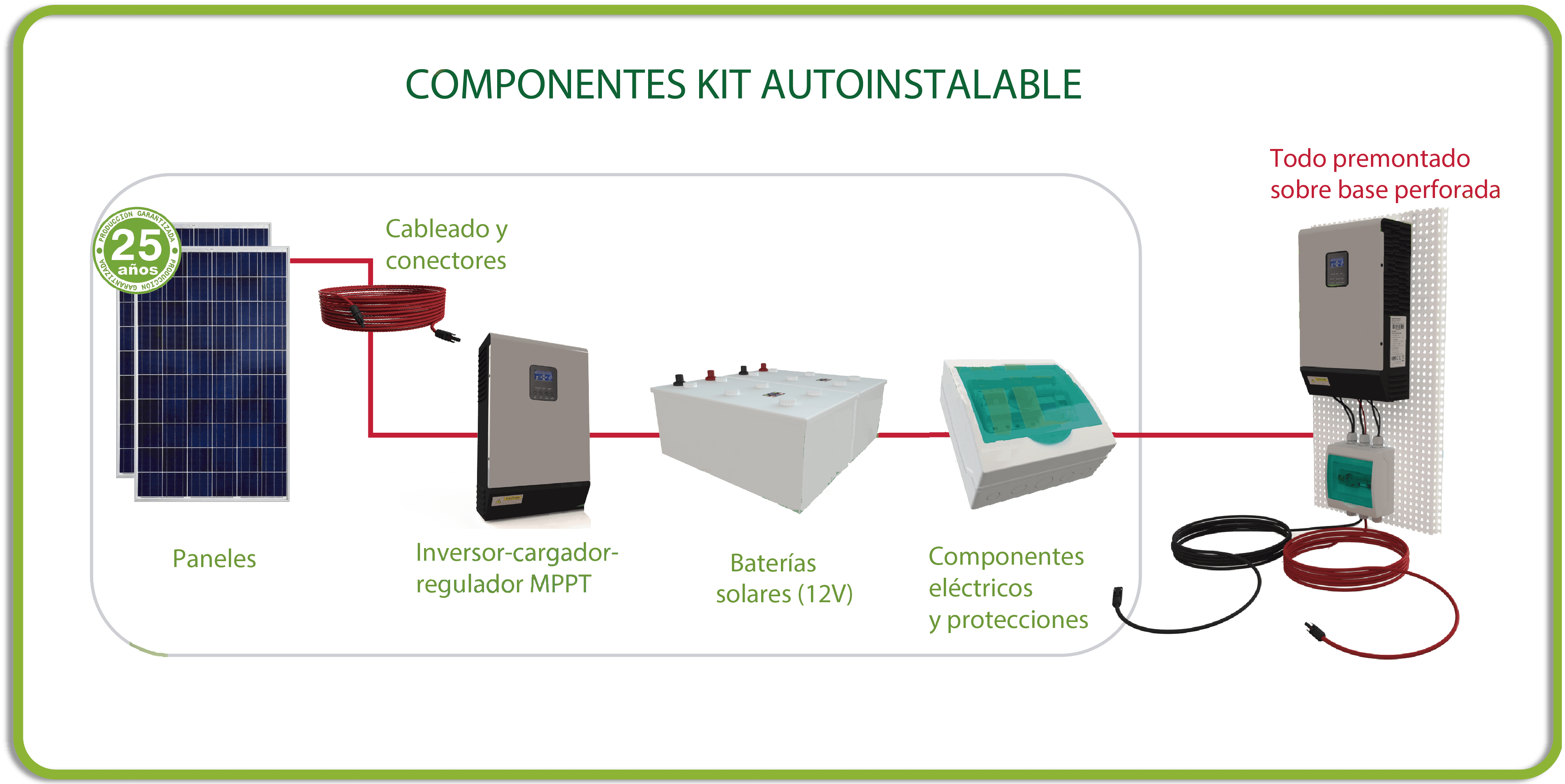 Kit Autoinstalable